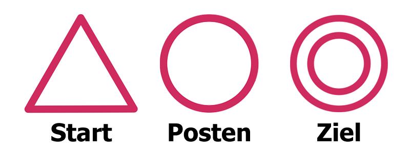 Symbole der OL-Bahn